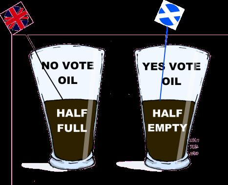 REF OIL #2